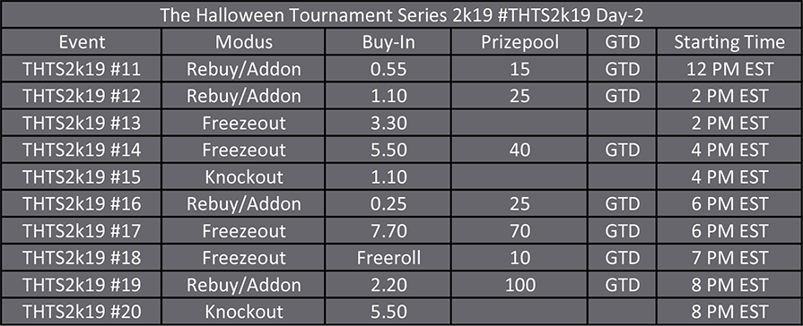 Halloween Tournament Series Day 2