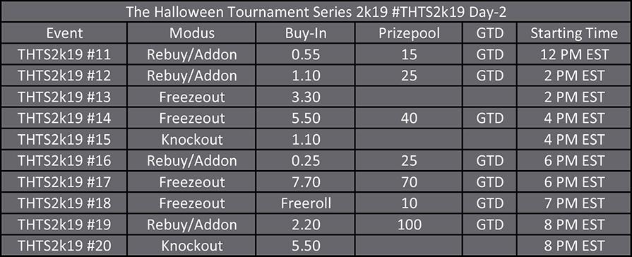 Halloween Tournament Series Day 2