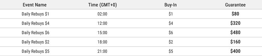 Breakout Poker Daily Schedule