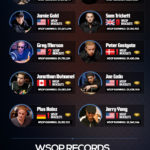 WSOP 2018 Top Earners